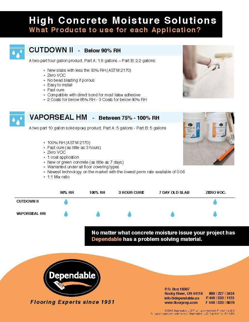 High Concrete Moisture Solutions Brochure